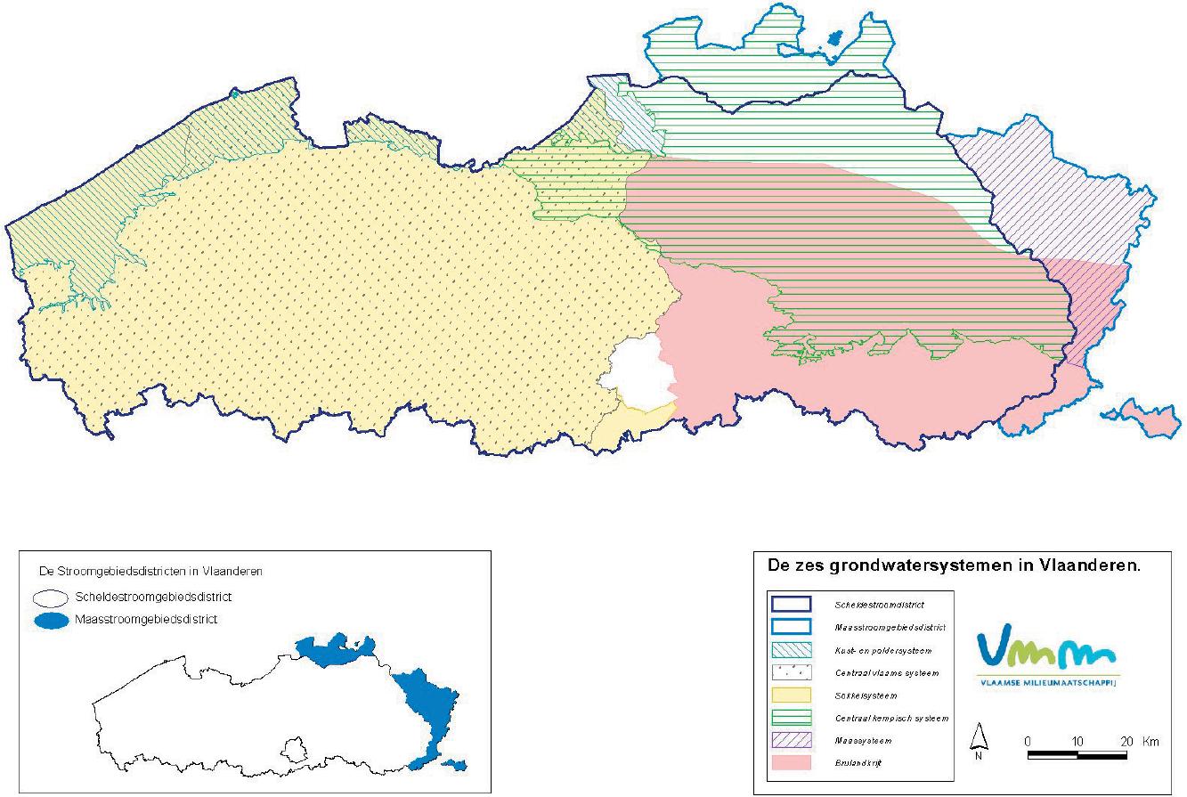 Grondwatersystemen